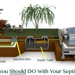 6 Things You DO Want To Do With Your Septic System